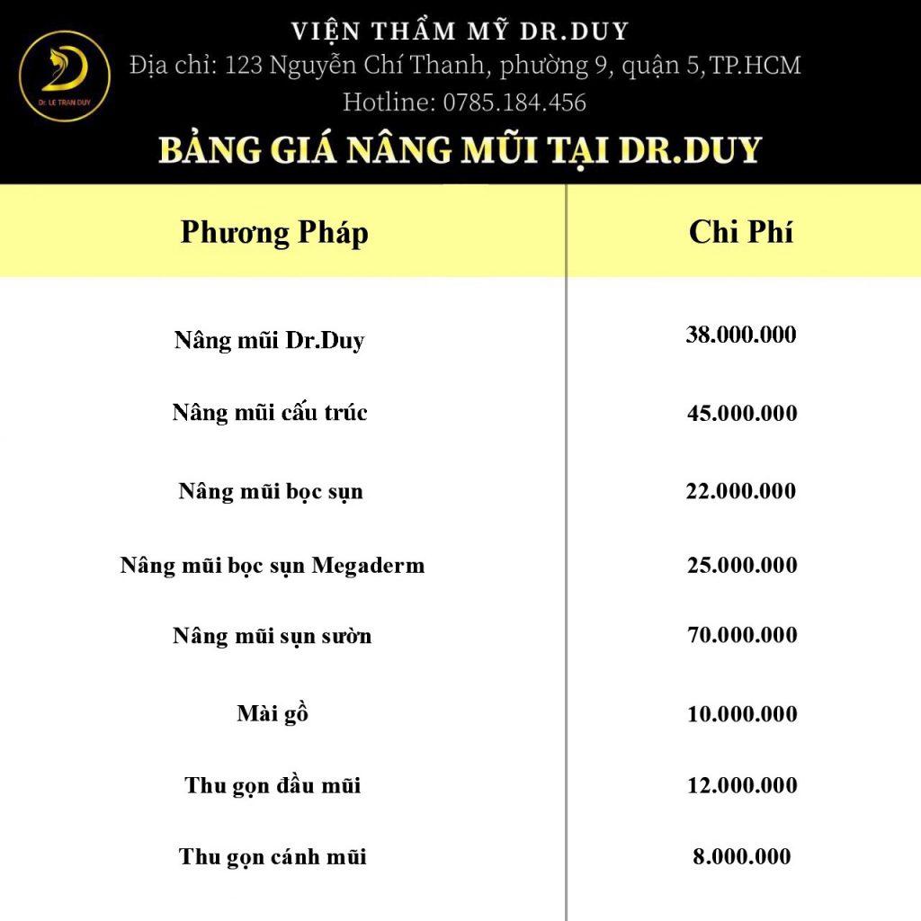phẫu thuật nâng mũi tại Bác sĩ Lê Trần Duy như sau: